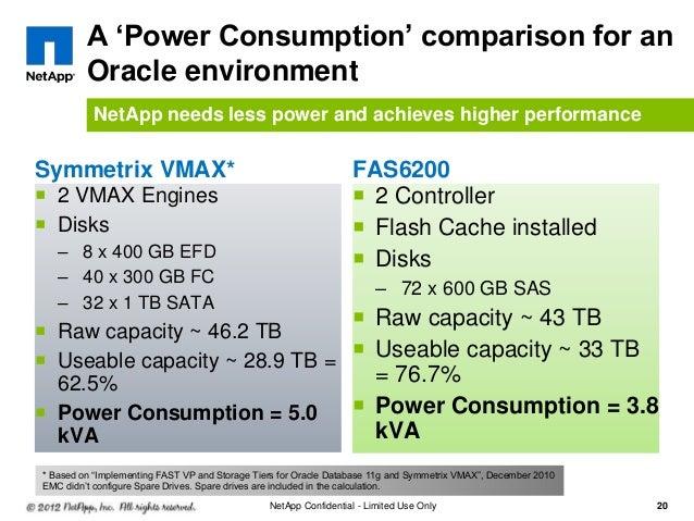 Compare emc symmetrix vmax cat presentation