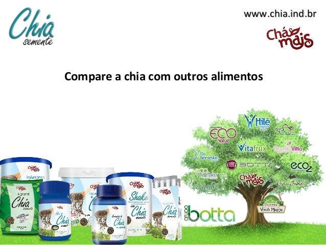 www.chia.ind.br  Compare a chia com outros alimentos