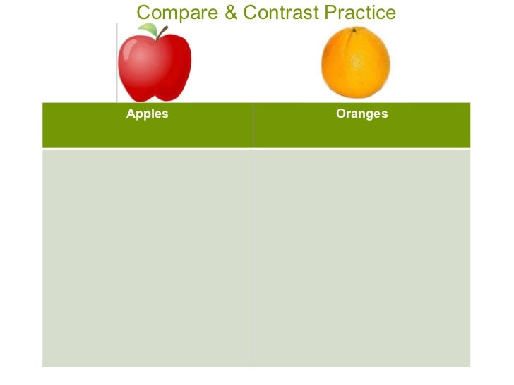 compare and contrast essay - fresh food and canned food Difference between fresh food and canned food essay difference between fresh food and canned food essay 610 words jun 22nd, 2009 3 pages show more  essay comparison between chinese and american food culture.