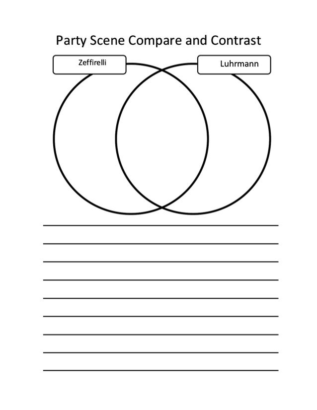 Romeo and Juliet Compare and Contrast Exercises – Compare and Contrast Worksheet