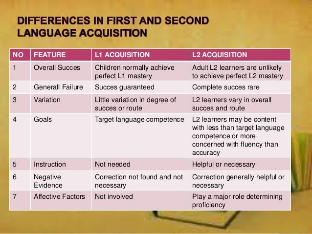 comparing first and second language acquisition essay Similarities between first and second language acquisition developmental sequences there are numerous studies have been carried out by various researchers for understanding the nature of the first and second language acquisition.