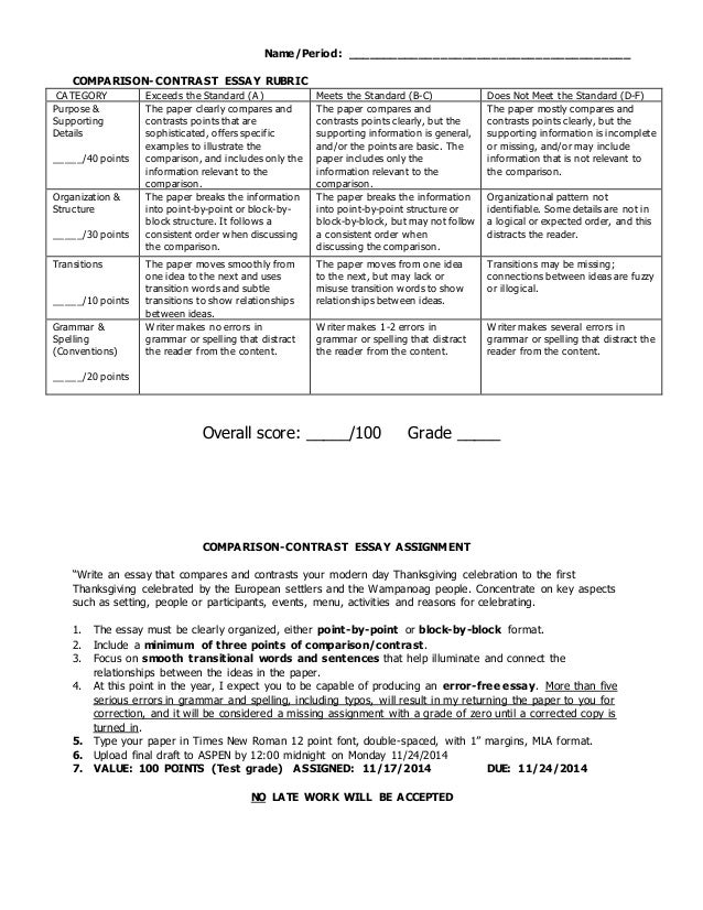 comparison essay rubric pdf