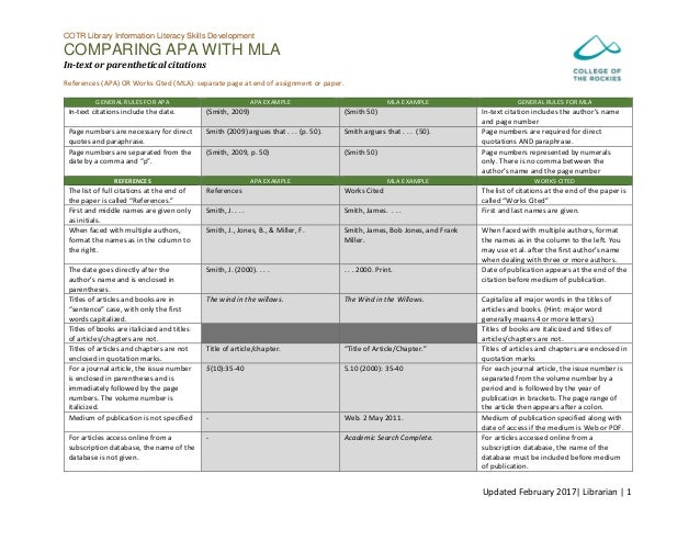 apa vs mla differences