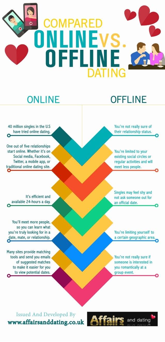online dating sites in australia