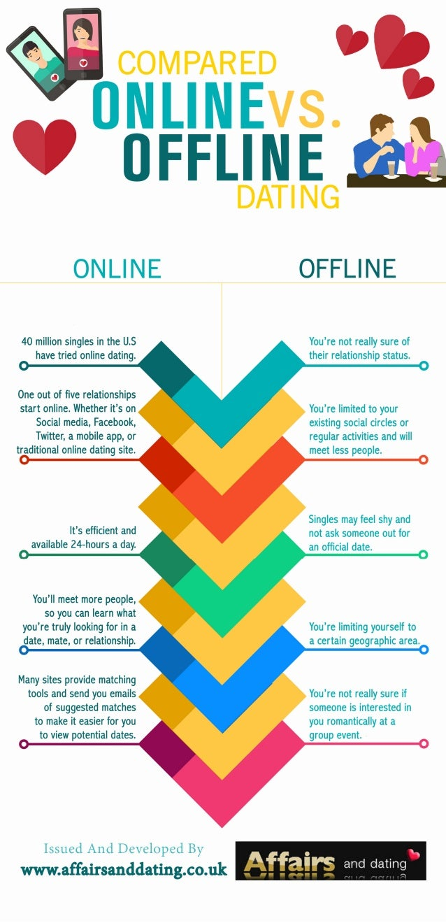 comparison between online dating and traditional dating