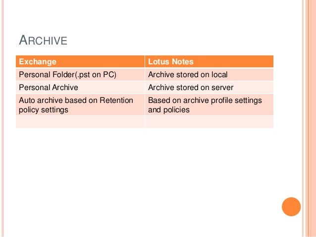 ARCHIVE Exchange Lotus Notes Personal Folder(.pst on PC) Archive stored on local Personal Archive Archive stored on server...