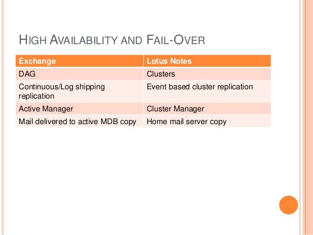 HIGH AVAILABILITY AND FAIL-OVER Exchange Lotus Notes DAG Clusters Continuous/Log shipping replication Event based cluster ...