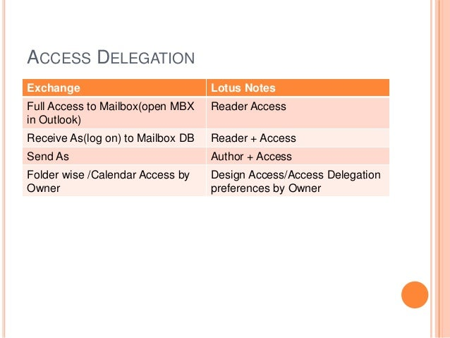 ACCESS DELEGATION Exchange Lotus Notes Full Access to Mailbox(open MBX in Outlook) Reader Access Receive As(log on) to Mai...