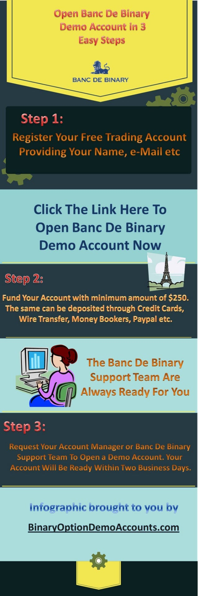 Open demo account for binary options