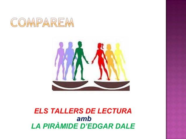ELS TALLERS DE LECTURA amb LA PIRÀMIDE D'EDGAR DALE