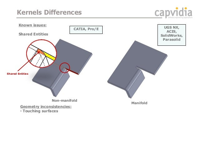 How Hidden SolidWorks Import Errors Could Be Costing You a