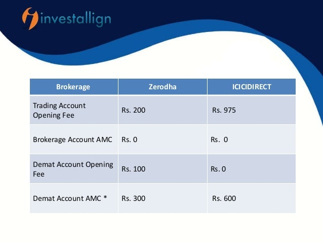 Icici direct trading account charges