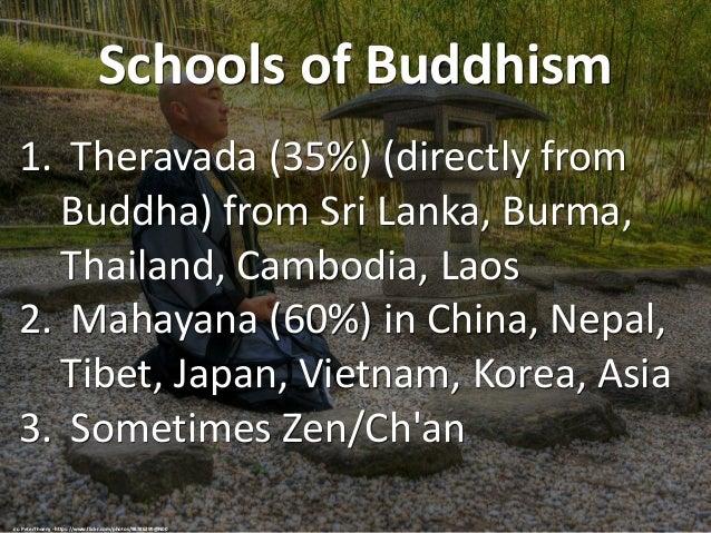 Buddhism: A Christian Looks at the Buddhist Faith Slide 3