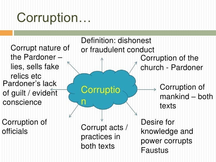 the defining of corruption in governments politics essay Bribery can be defined as when one is offered money or some other  bribery is  the main component, if not the basis, of government corruptionshow more.