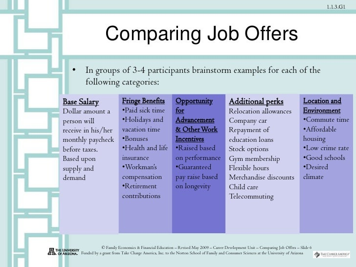 Comparing Job Offers Powerpoint Presentation