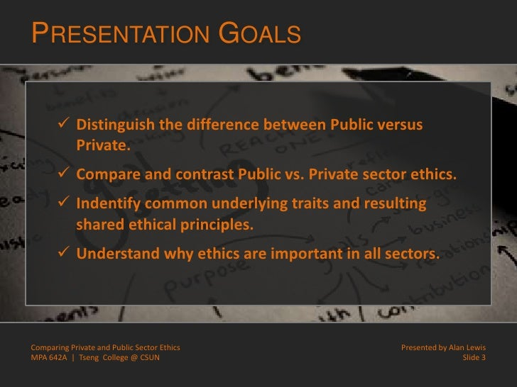 public and private ethics This comprehensive and engaging treatment of communication ethics combines student application and theoretical engagement communication ethics literacy: dia.