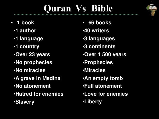 Exactly what is usually the Quran?
