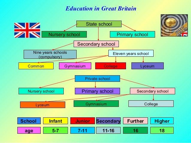 Independent school (United Kingdom)