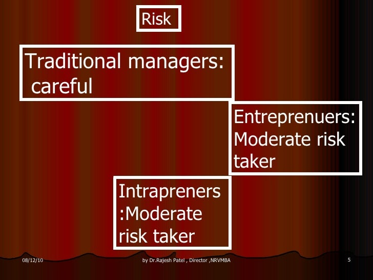 intraprenuers and entreprenuers Makes it possible to deal with the possibility that nascent intrapreneurs and entrepreneurs self-select non-randomly into these activities dealing with sample selection turns out to be crucial for deriving accurate empirical results the  intrapreneurship or entrepreneurship 6 the business-to-business (b2b) or.