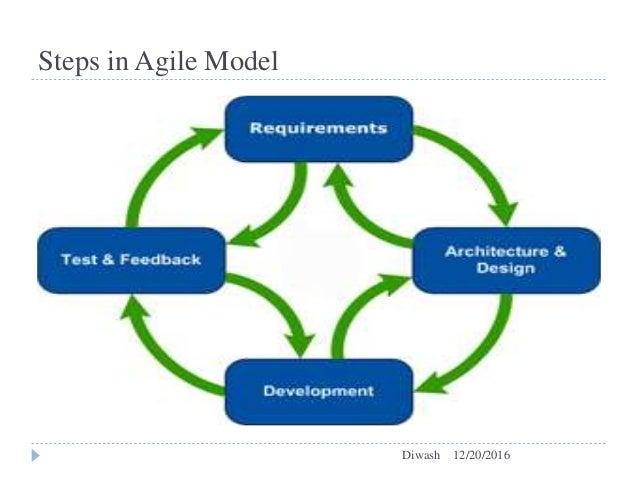 steps in agile model 12202016diwash