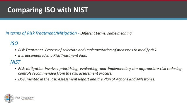 In terms of Risk Treatment/Mitigation - Different terms, same meaning ISO  Risk Treatment- Process of selection and imple...
