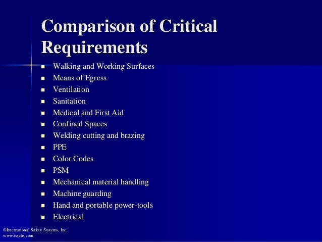 Comparison of US and India Health and Safety Regulations Slide 3
