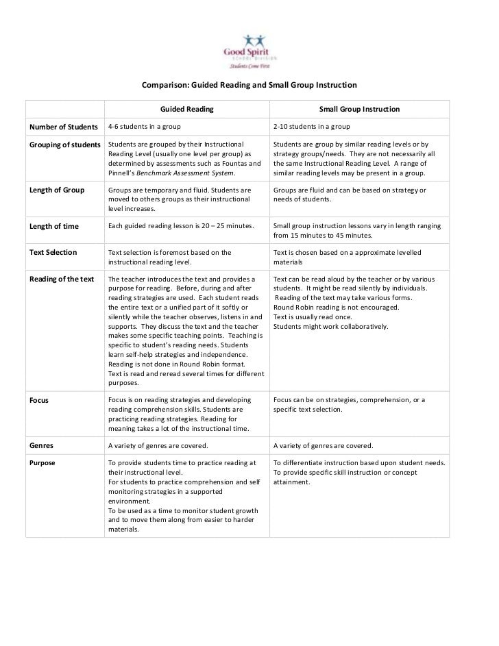 Comparison: Guided Reading and Small Group Instruction                                       Guided Reading               ...