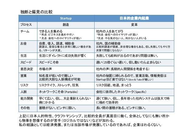独断と偏見の比較                      Startup                     日本的企業内起業プロセス                 創造                            ...