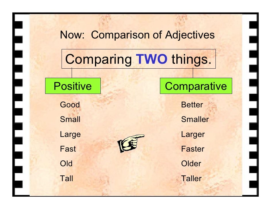 comparison of adjectives Comparative and superlative adjectives: parts of speech from enchantedlearningcom.