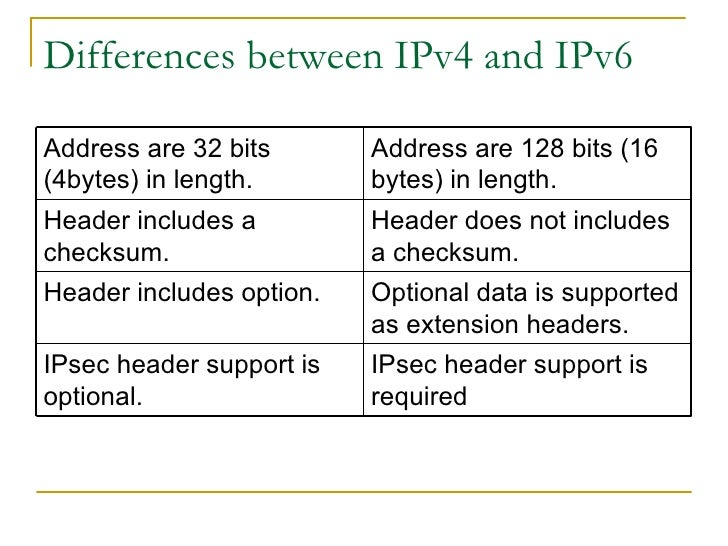 differences between mipv4 and mipv6 Webopedia explains the difference between ipv4 and ipv6, and looks at the topic of migrating to a 128-bit address space.
