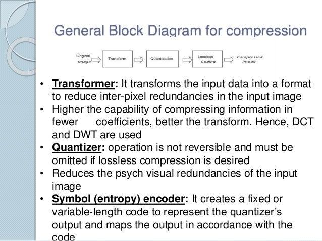 Comparison between jpegdct and jpeg 2000dwt compression standards 5 general block diagram for compression ccuart Images
