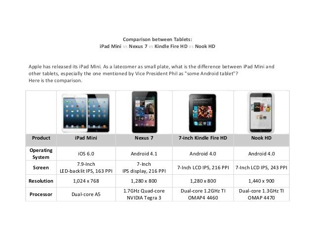 Apple Ipad Vs Kindle: Comparison Between Tablets: IPad Mini Vs Nexus 7 Vs Kindle