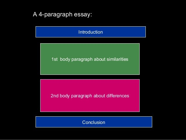introduction of beauty essay