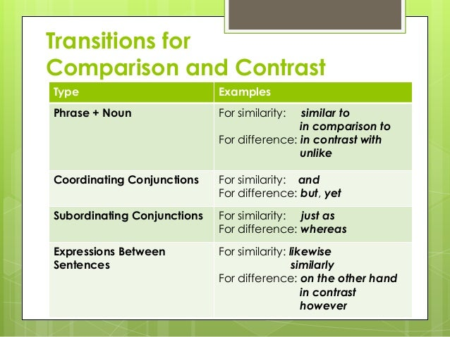 Contrast transitions essays