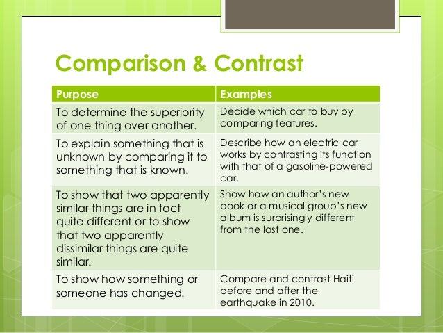 comparison - Compare And Contrast Essays Examples