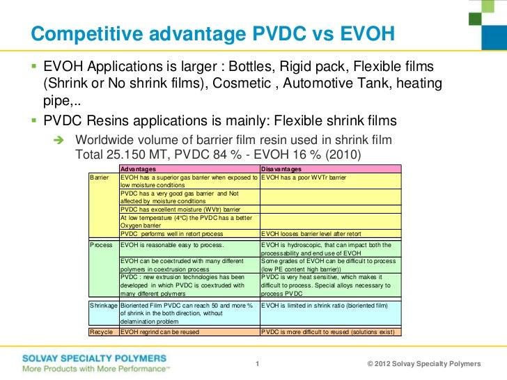 Competitive advantage PVDC vs EVOH EVOH Applications is larger : Bottles, Rigid pack, Flexible films  (Shrink or No shrin...