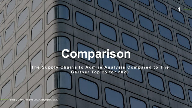 Comparison for the Supply Chains to Admire and the Gartner Top 25