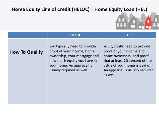 relationship lending and lines of credit in