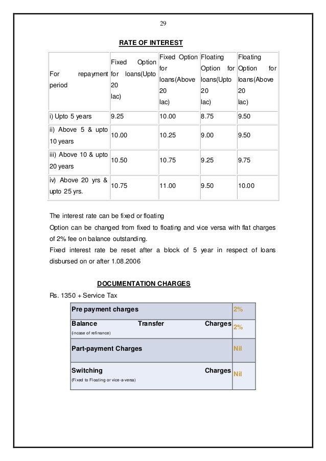 Personal loan comparison table : Capital one auto loan credit ...