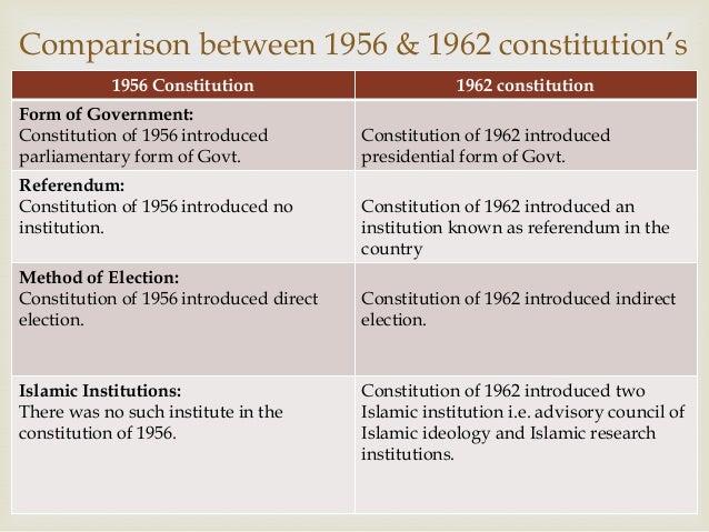 constitution comparison upsc