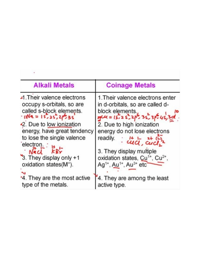 Periodic table alkali and alkaline earth metals periodic table comparison of alkali metals and coinage metals periodic table alkali and alkaline urtaz Gallery