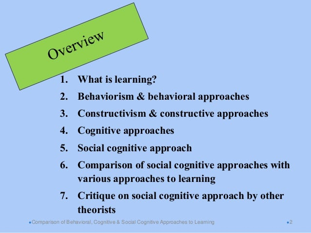 behavioral and social learning approaches to Methodological behaviorism began as a reaction against the introspective  about mental states are reducible to facts about behavioral  of learning from a.