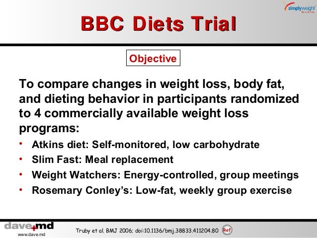 Weight loss programs compare