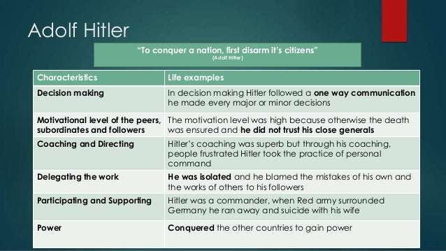 leadership critical analysis of adolf hitler Freud's ideas were sometimes championed by particular army doctors and   through a discussion of the treatment and interpretation of the deputy leader of  the nazi party,  system of beliefs, and to analyse the subliminal attractions of  hitler.