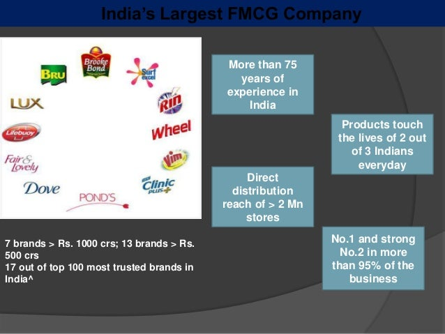 Comparison of two FMCG majors; HUL & ITC