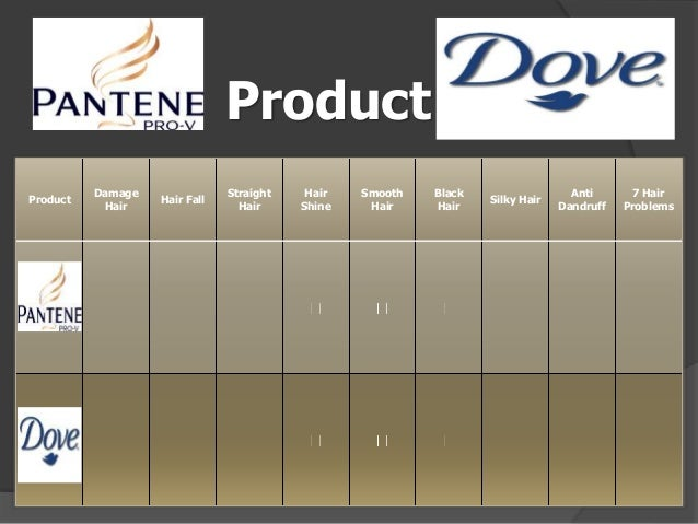 promotion and place of pantene Its competitors are pantene  they are huge in number and the most common place where an individual can  promotion in the marketing mix of sunsilk.