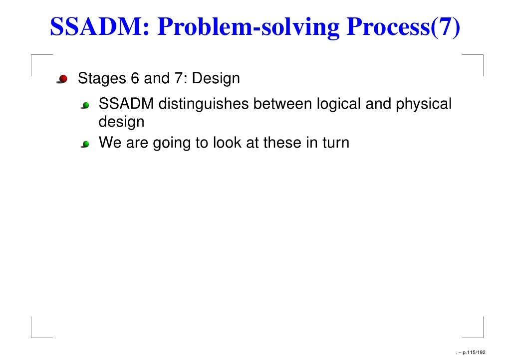SSM - PowerPoint PPT Presentation