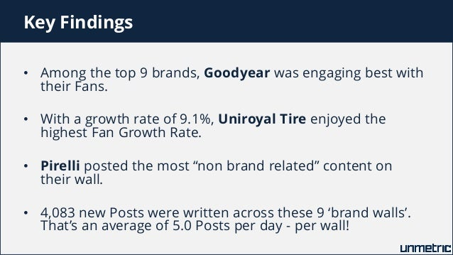 Top Tire Brands >> Top Tire Brands 2020 New Car Release Models