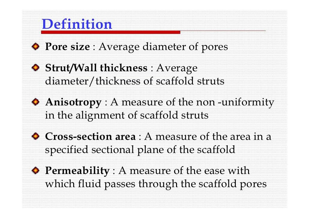 Comparison Of Micro Ct