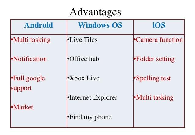Comparison Of Mobile Os